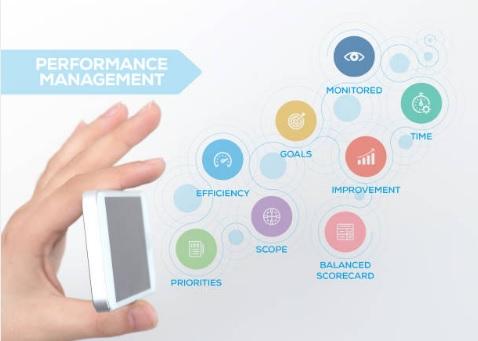 payroll, employee performance, kpi